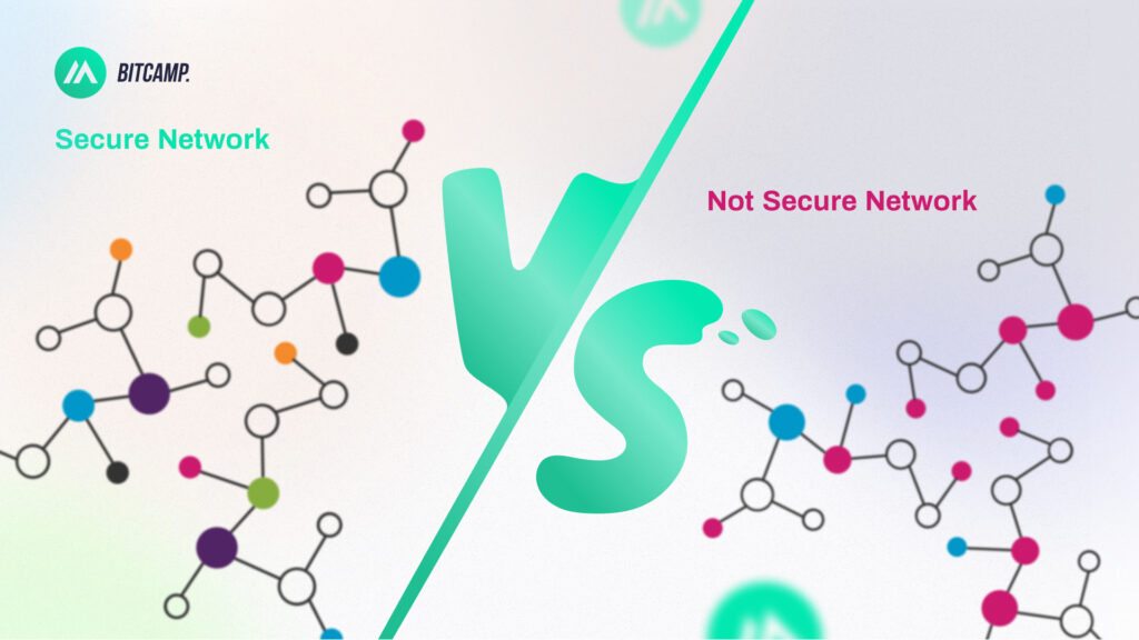 Blockchain Secure Network vs. Unsecure Network
