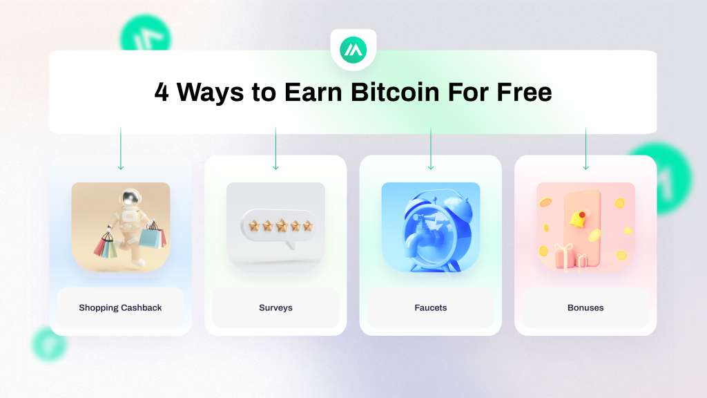 4 Ways to Earn Bitcoin For Free